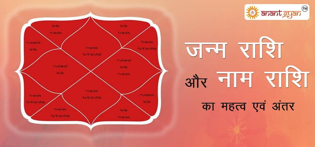 जन्म राशि-best-Astrologer